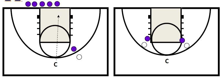 uw-rebounding-drills2