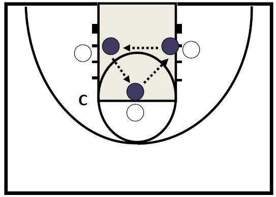 uw-rebounding-drills3