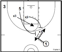 basketball-defense-pnr5