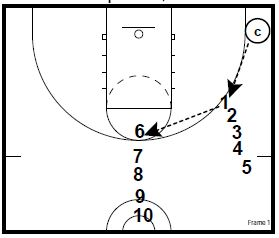 basketball-drills-marquette-shooting1