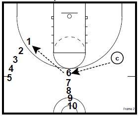 basketball-drills-marquette-shooting2