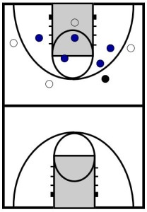 Quick Strike Basketball Transition Drill