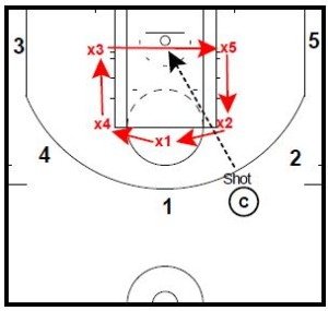 basketball-drills-rebounding-drills