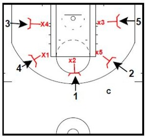 basketball-drills-rebounding-drills2