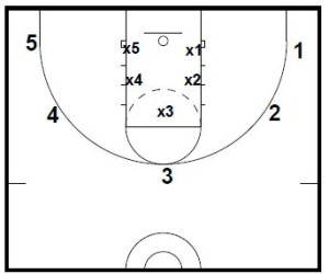 basketball-drills-rebounding1