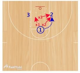 basketball-drills-triangle-toughness