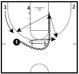 basketball-plays-5