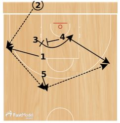 basketball-plays-argentina1