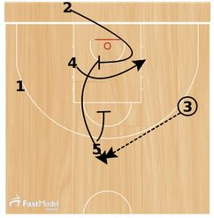 basketball-plays-argentina2