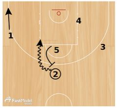 basketball-plays-argentina3