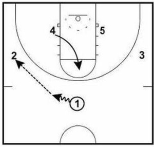 basketball-plays-arizona-mbs1