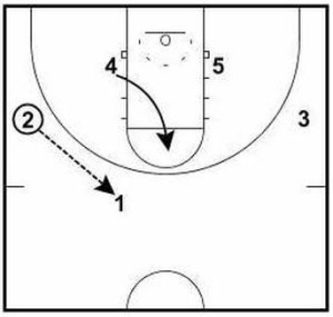 basketball-plays-arizona-mbs2