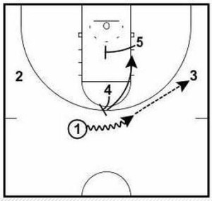 basketball-plays-arizona-mbs3