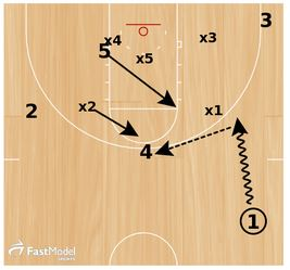 basketball-plays-boise1