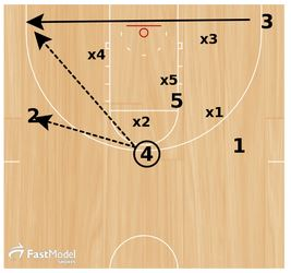 basketball-plays-boise2