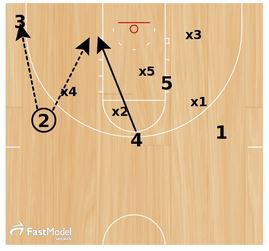basketball-plays-boise3