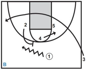basketball-plays-flash2