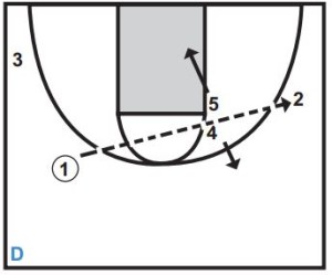 basketball-plays-flash4