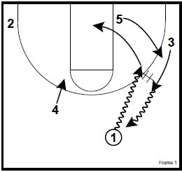 basketball-plays-hand-off-sts1