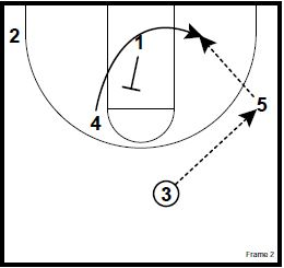 basketball-plays-hand-off-sts2