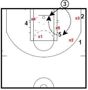 basketball-plays-line-tip2