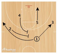basketball-plays-on-ball-flare1