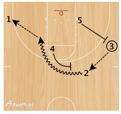 basketball-plays-on-ball-flare2