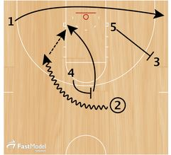 basketball-plays-on-ball-flare3