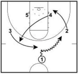 basketball-plays-zpu1