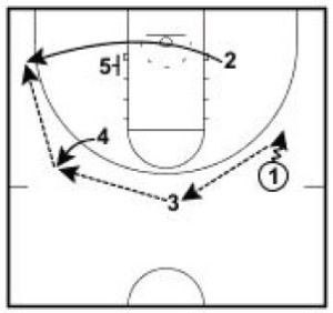 basketball-plays-zpu2