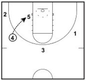 basketball-plays-zpu3
