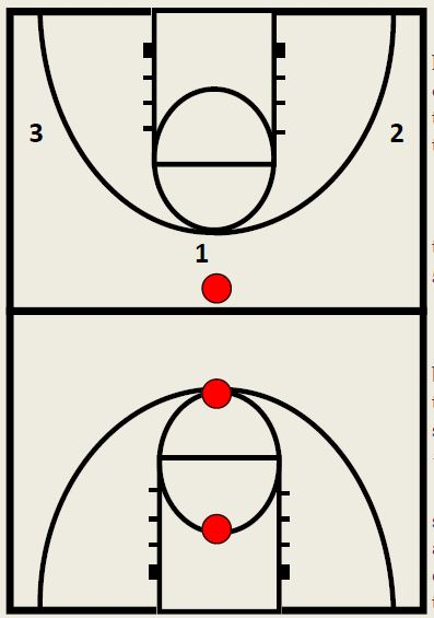 basketball-drills-3-6-9-12-15