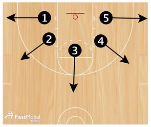 basketball-drills-isss1