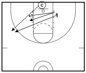 basketball-drills-kansas1