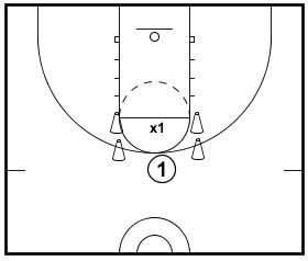 basketball-drills-kansas2