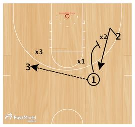 basketball-offense-screen-own-defender1