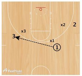 basketball-offense-screen-own-defender2