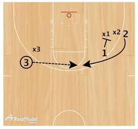 basketball-offense-screen-own-defender3