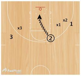 basketball-offense-screen-own-defender4