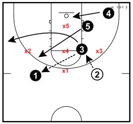 basketball-plays-1-3-1-attack5