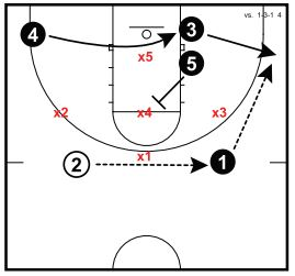 basketball-plays-1-3-1-attack6