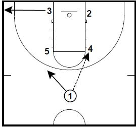 basketball-plays-besh1