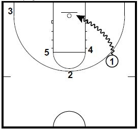 basketball-plays-besh3