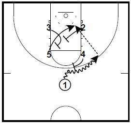 basketball-plays-florida-state1