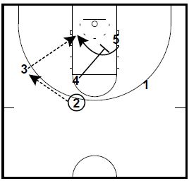 basketball-plays-florida-state3