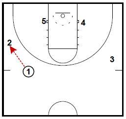 basketball-plays-hand1