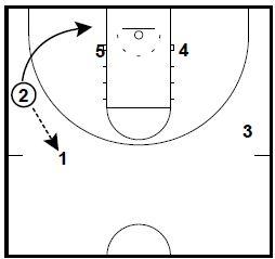 basketball-plays-hand2