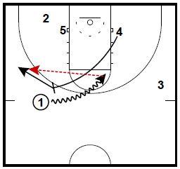 basketball-plays-hand3