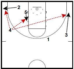 basketball-plays-hand4