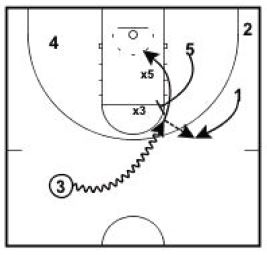 basketball-plays-hit-and-turn1